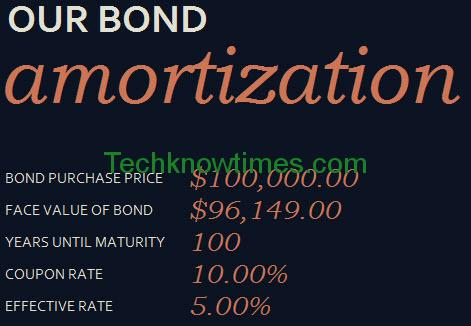 bond amortization schedule excel