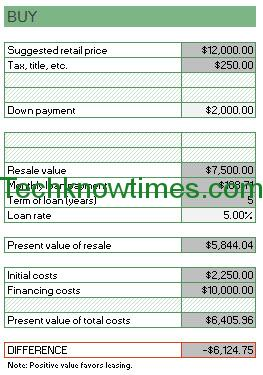 buy vs lease calculator excel. Black Bedroom Furniture Sets. Home Design Ideas
