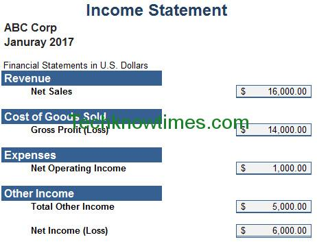 fillable generic personal financial statement