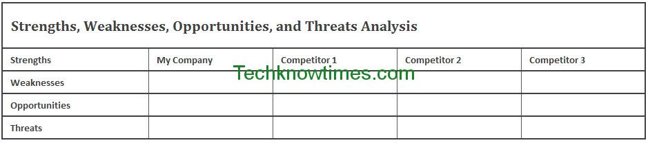 market analysis template excel