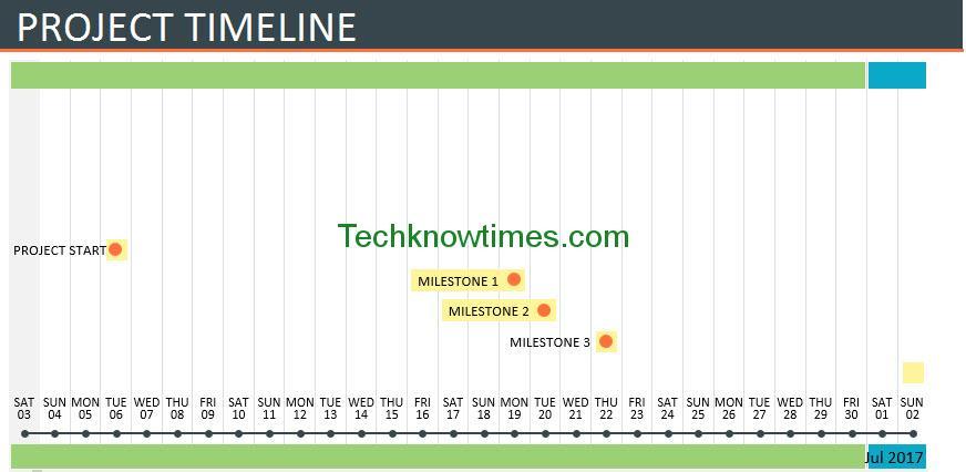 microsoft project timeline template