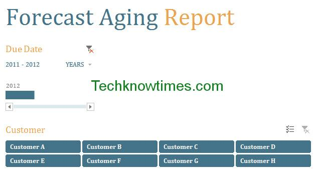 ageing report