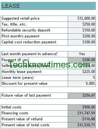 Buy Vs Lease Calculator Excel